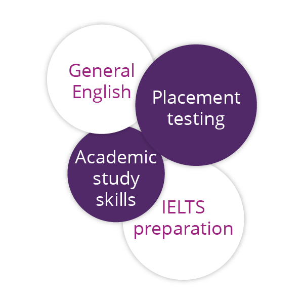 Learning area - General English, Placement testing, Academic study skills, IELTS preparation